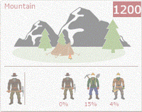 MineBitcoin - Mountain